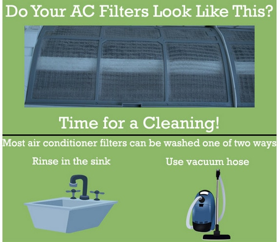 Image of dirty air conditioner filter and how to clean it. You can clean your AC filters by rinsing in the sink, or by using a vacuum.