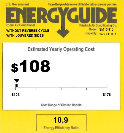 Image of estimated yearly operating cost of energy efficient models