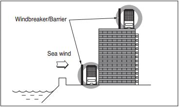 Diagram of a windbreaker/barrier and mini split unit