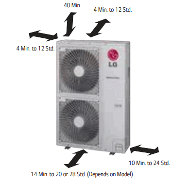 Ductless Ac Mini Split Installation How To Install Diy
