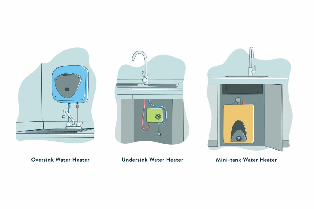 Point of Use Water Heaters types
